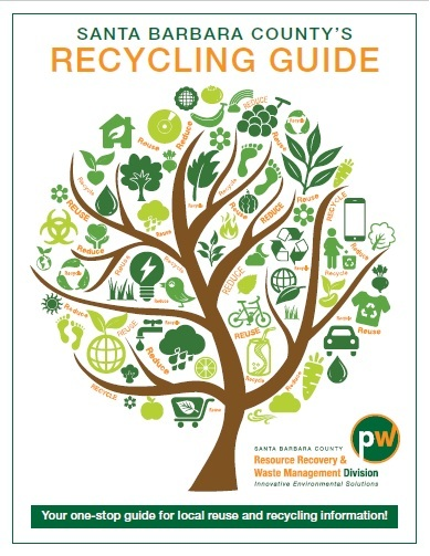 2016 Recycling Guide Cover